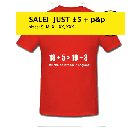 Liverpool Fan T-shirts